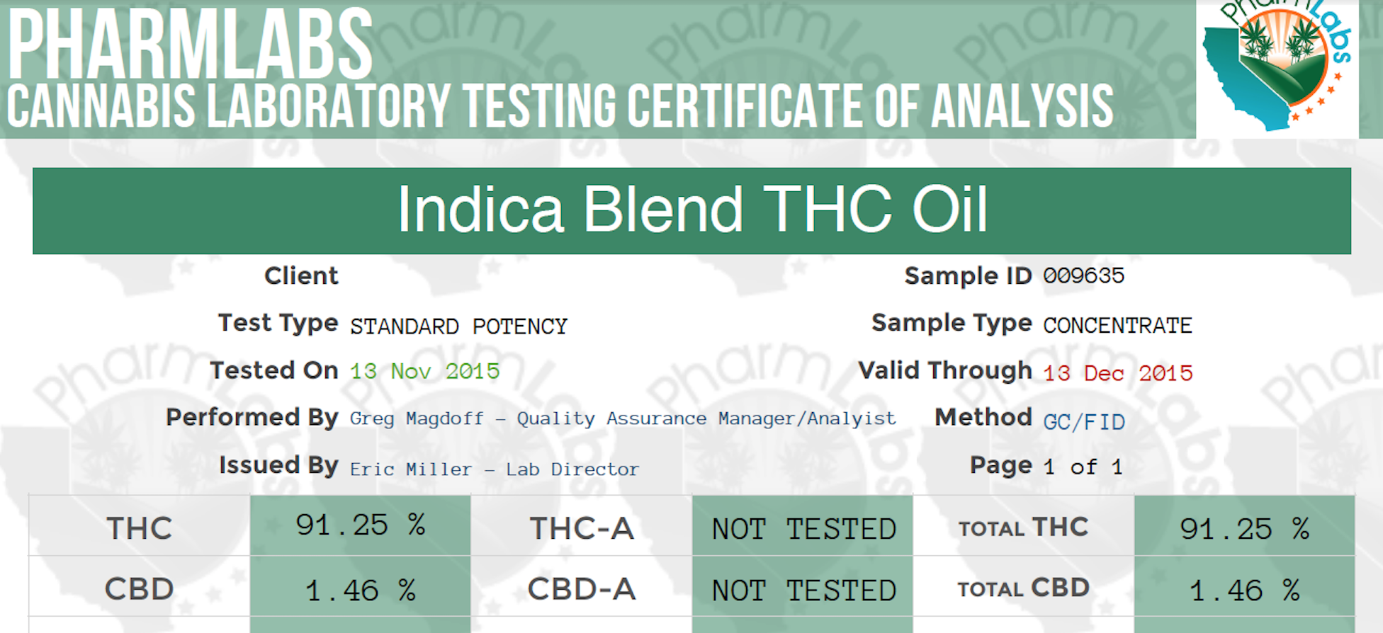 THC & CBD Oil Buyer's Guide | Raw MMC