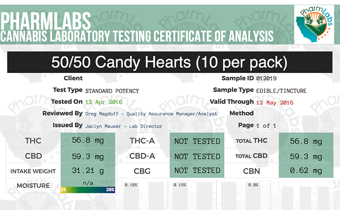 cbd-hearts-test